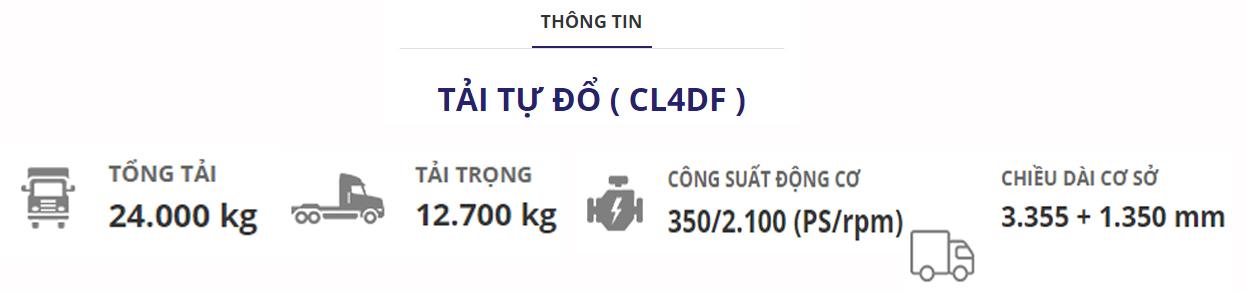 thông số kỹ thuật xe ben daewoo 15 tấn