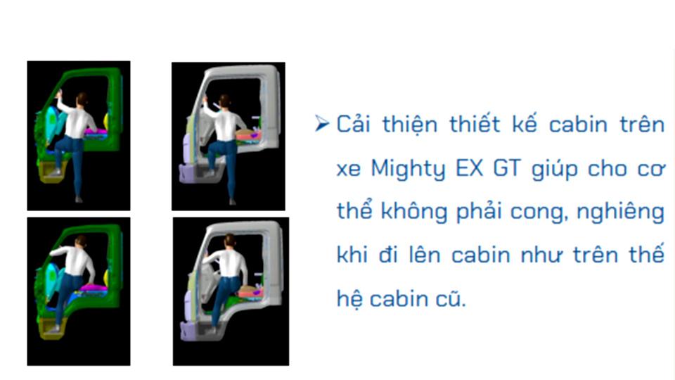 thiết kế cabin hyundai ex8