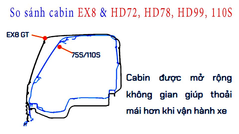 cabin buồng lái hyundai ex8